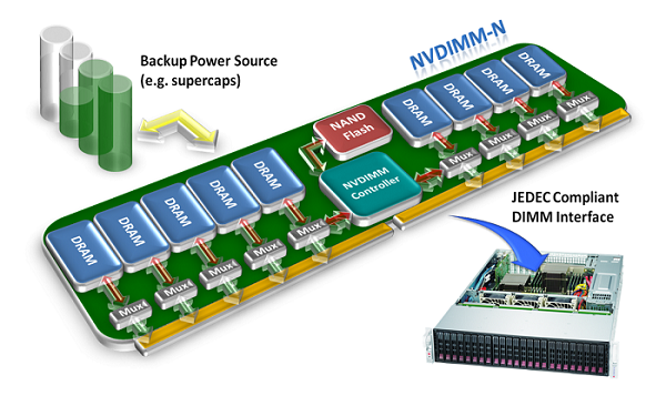 nvdimm1.png